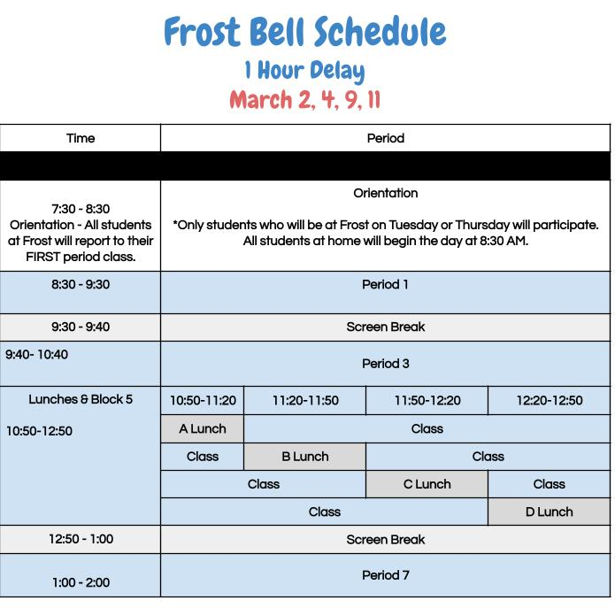 picture of 1 hour delay bell schedule for RTS orientation
